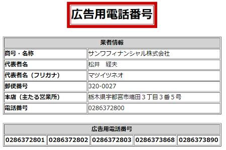 サンワフィナンシャル株式会社の広告用電話番号