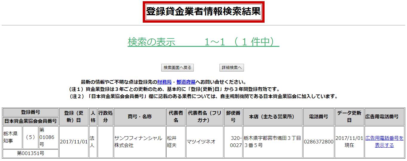 サンワフィナンシャル株式会社の貸金業登録情報