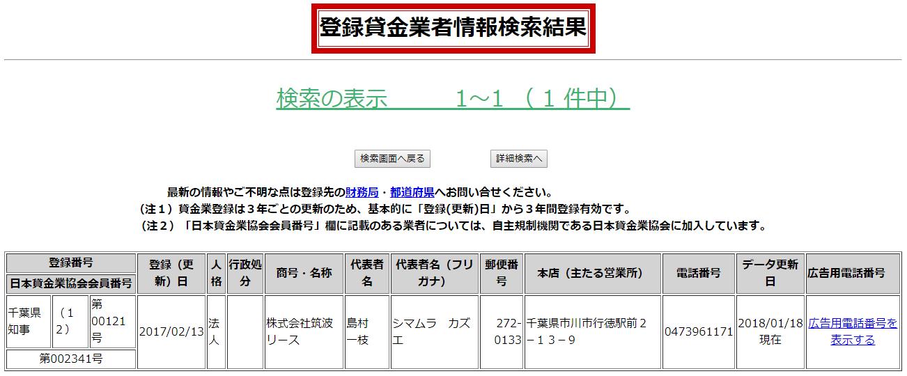 株式会社筑波リースの貸金業登録情報