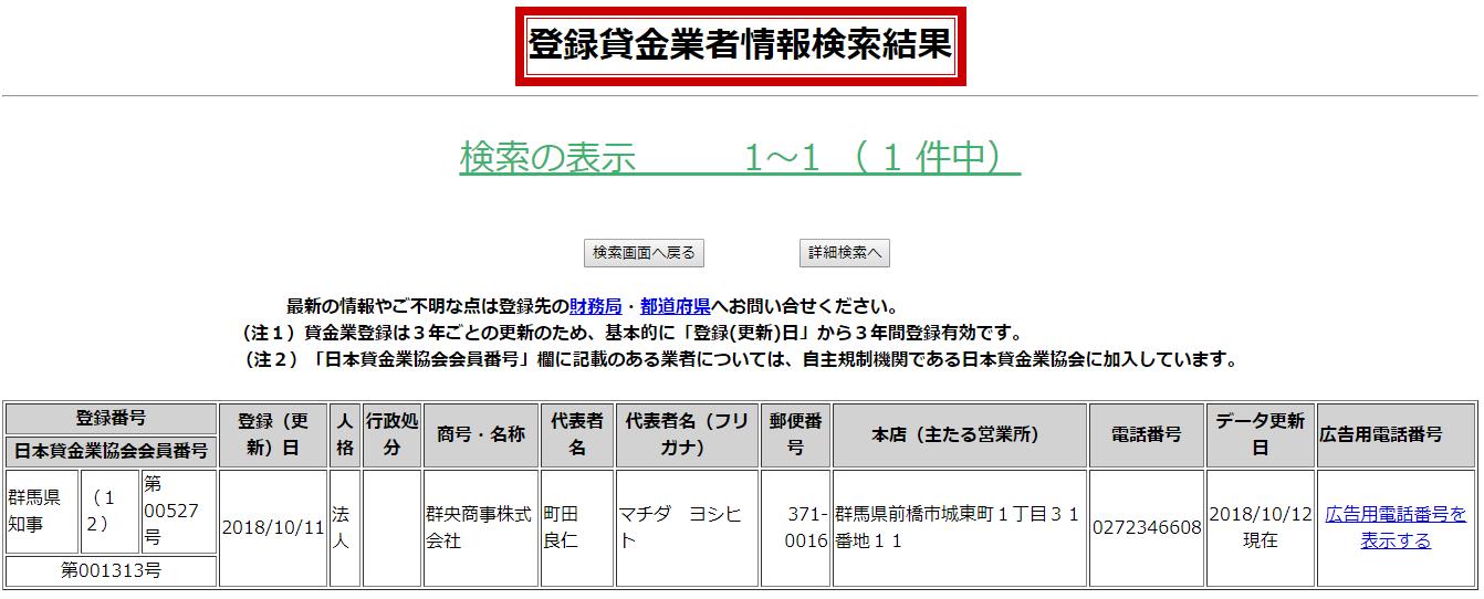 群央商事株式会社の貸金業登録情報