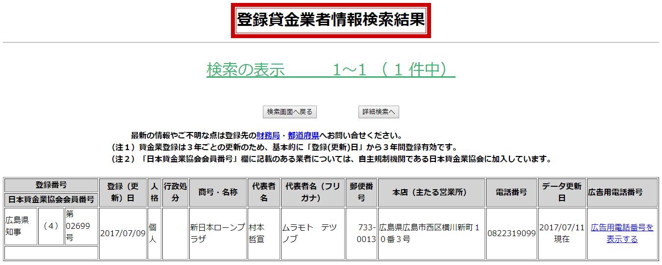 新日本ローンプラザの貸金業登録情報
