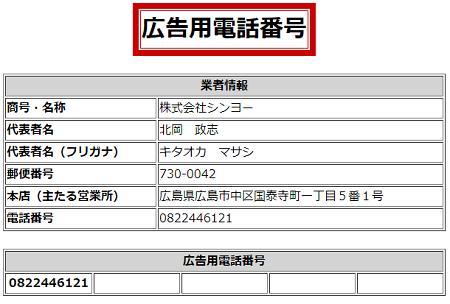 株式会社シンヨーの広告用電話番号一覧