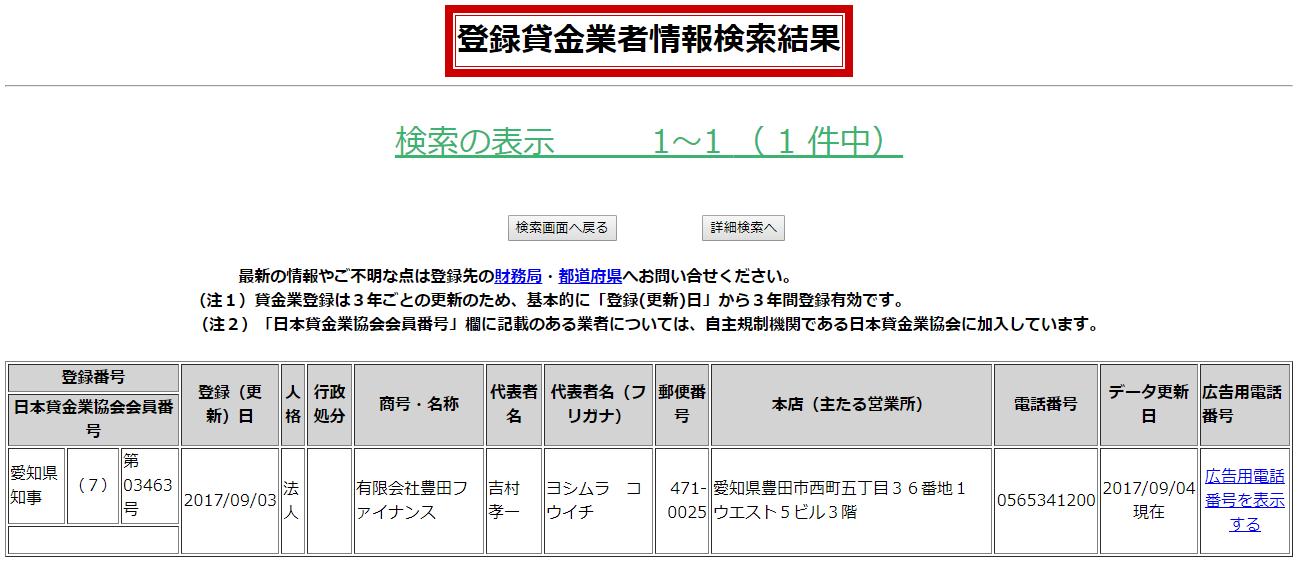 有限会社豊田ファイナンスの貸金業登録情報