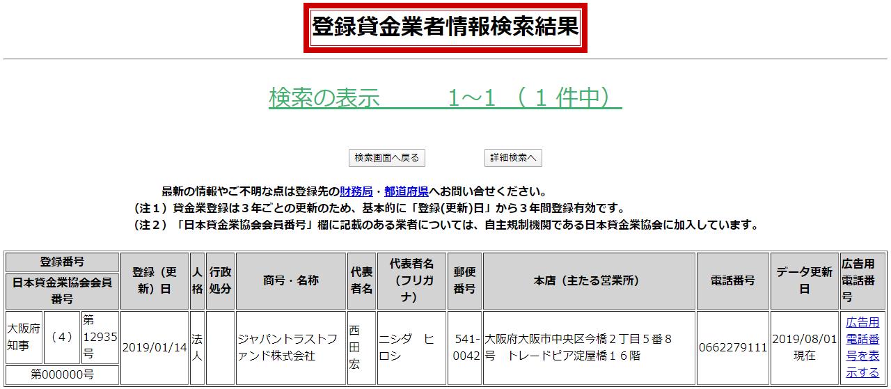 ジャパントラストファンドの貸金業登録情報