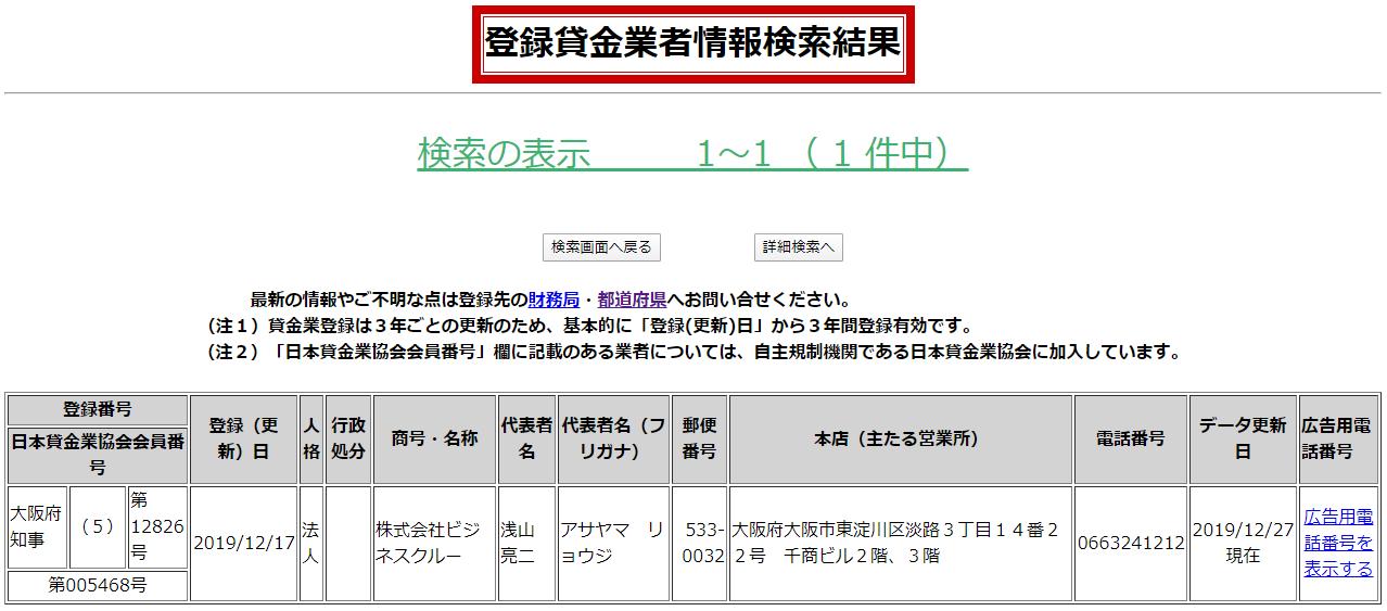 株式会社ビジネスクルーの貸金業登録情報