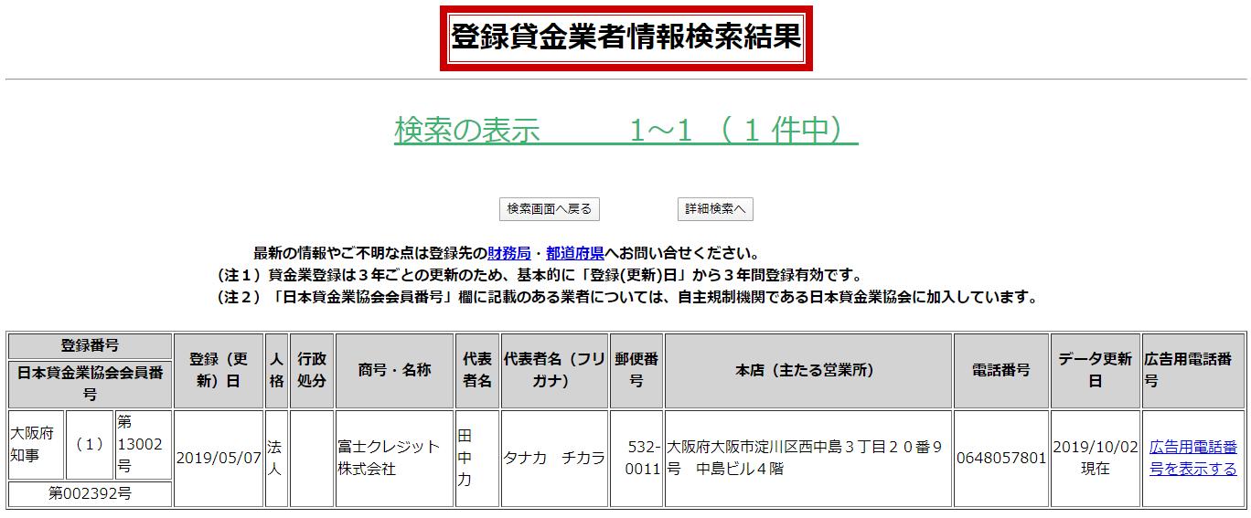 富士クレジットの貸金業登録情報