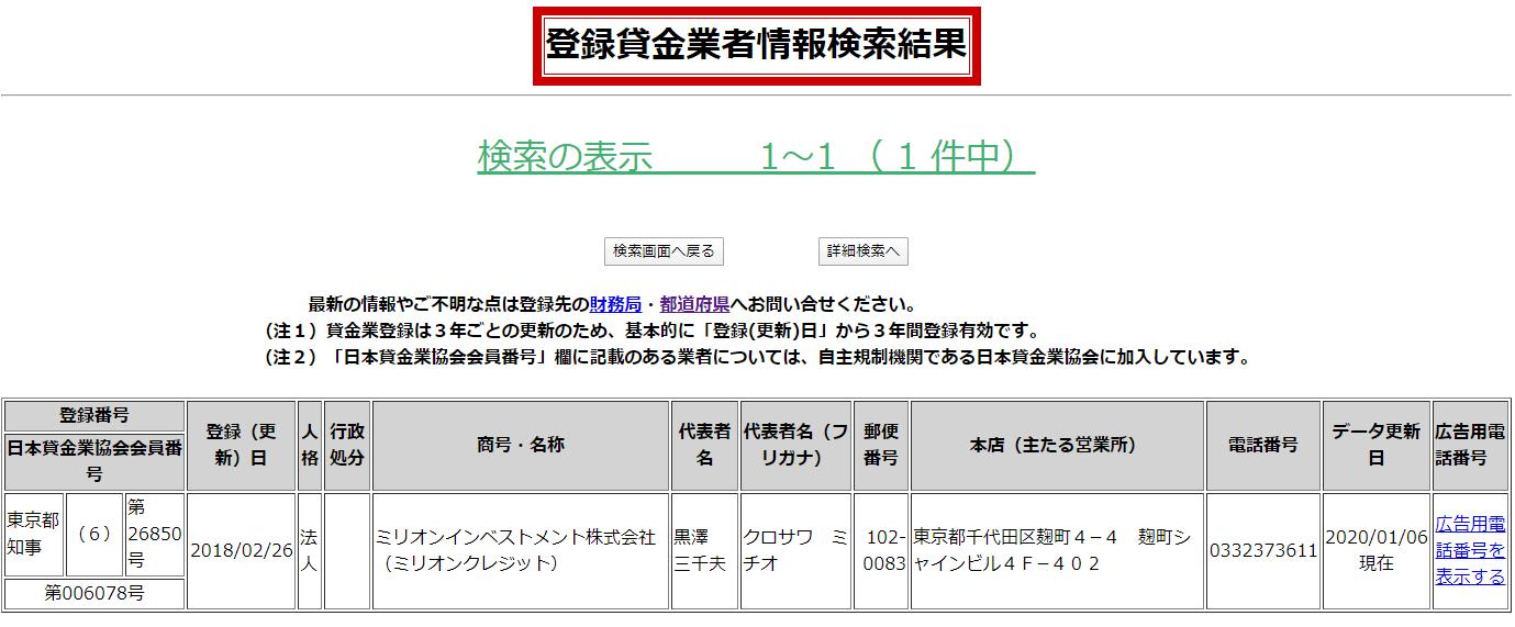 ミリオンインベストメント株式会社の貸金業登録情報