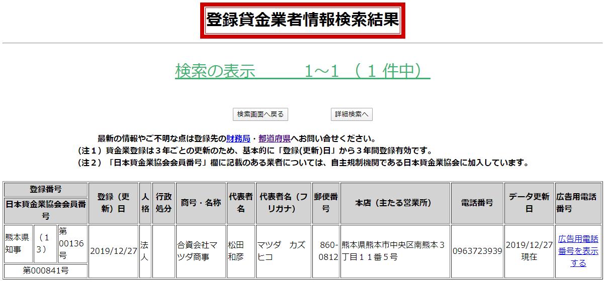 合資会社マツダ商事の貸金業登録情報